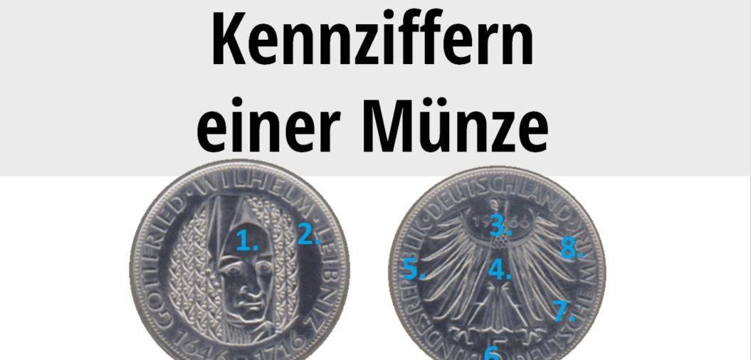 Wichtige Kennziffern einer Münze
